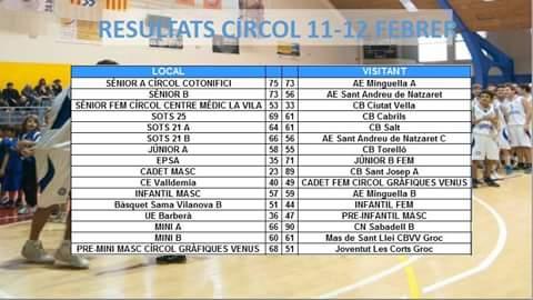Resultats 11-12 de febrer