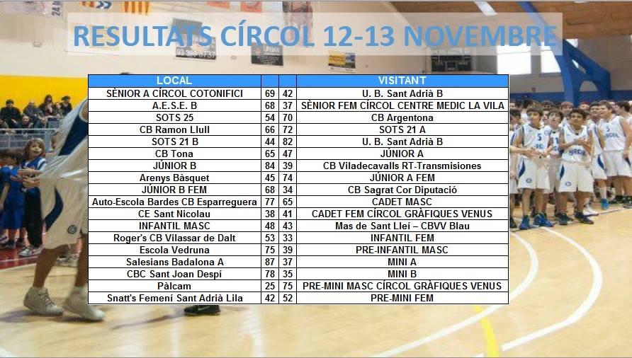 resultats-12-13-de-novembre