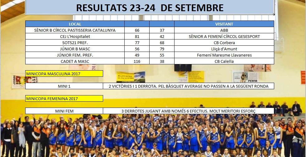 Resultats 23-24 de setembre