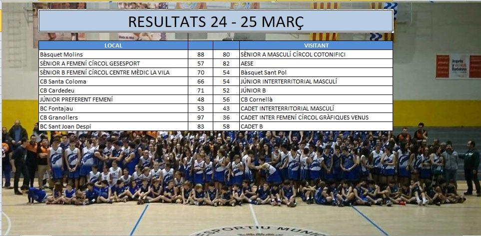Resultats 24-25 marc