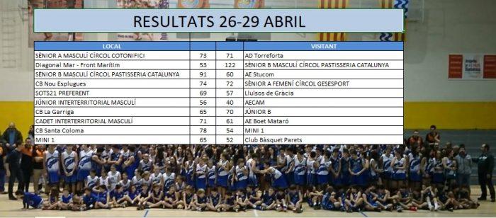 Resultats 26-29 Abril